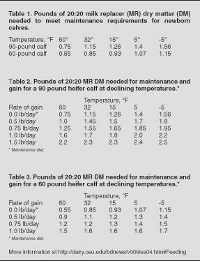 122-dairy-excel-chart.jpg