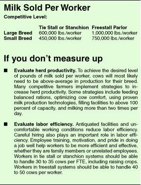 dairy-excel-chart.jpg