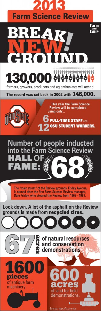 2-Farm-Science-Review-InfoG