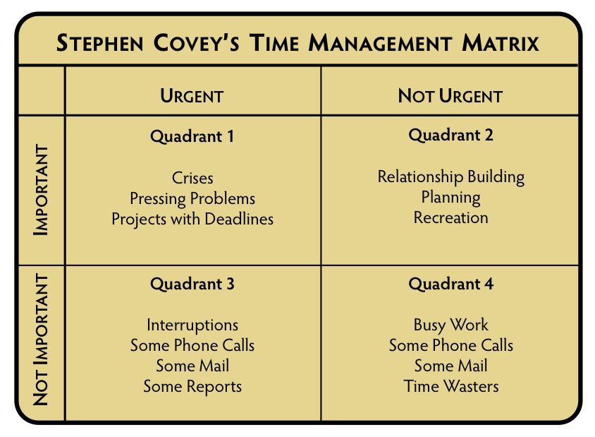 67 Inspirational Stephen Covey Quotes