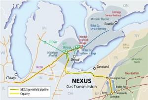 Source: Nexus project map