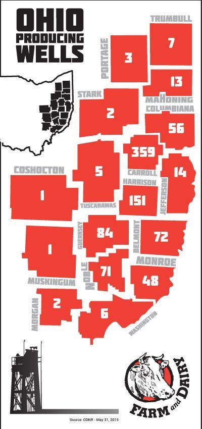 Ohio shale wells May 2015