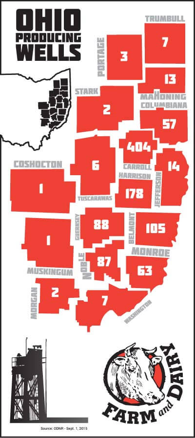 Infographic of Ohio's producing wells per county as of Aug. 31, 2015